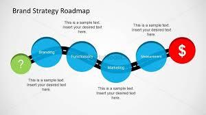 Brand Strategy Roadmap Powerpoint Template Slidemodel