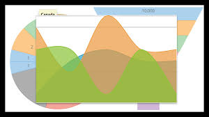 Wpf Chart Control Microsoft Wpf Ui Controls 60 Wpf Grids Charts Reports Componentone