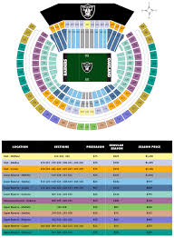 Oakland Raiders Seating Chart View Oakland Raider Stadium Online Charts Collection