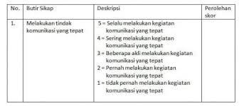 Rpp bahasa inggris viii semester ganjil bab 1 unduh. Contoh Rpp Bahasa Inggris Kelas 7 Semester 2 Kurikulum 2013 Chapter 10
