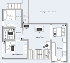 floor plan of the residential unit showing the room layout furniture scientific diagram