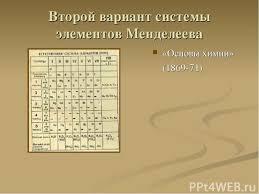 Презентация по Химии Менделеев скачать смотреть бесплатно Второй вариант системы элементов Менделеева Основы химии 1869 71