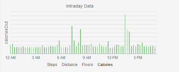 Kendo Dataviz Chart How To Make Bar Thicker In Kendo Ui Chart Stack Overflow