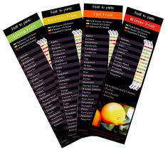 Nc Seasonal Produce Chart Seasonal Produce Magnets Fruits Field To Plate