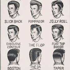 Boy Hairstyle Names 50ssalonnames the look of the 50s is back in the 21st century 5029 by stevesalt.us