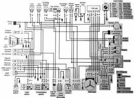 polaris 250 4x4 wiring diagram wiring diagram autovehicle trail boss 325 schematic wiring harness diagram 8 polaris atv emprendedor about wiringpolaris atv wiring diagram wiring library polaris