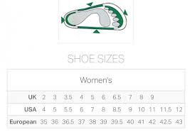 Birkenstock Shoe Size Chart Uk Birkenstocks On Sale Lovely Lucky Life