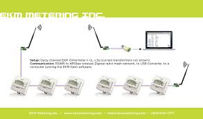 usb to rs converter modbus bacnet bms arduino raspberry pi ekm blink usb to rs 485 converter