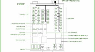f550 fuse box diagram for 2000 wirdig 2003 windstar headlight wiring diagram wiring amp engine diagram