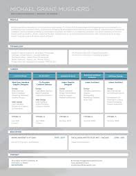 Resume Reference Cvs Pinterest Resume Ideas Business And
