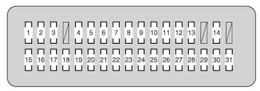 toyota land cruiser fuse box diagram toyota image toyota land cruiser 2012 fuse box diagram auto genius on toyota land cruiser fuse box diagram
