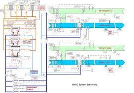 Hvac Design For Dummies Wiring Diagram Symbols Hvac Schematic Wiring Diagram