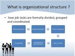 Domino S Pizza Organizational Chart In Malaysia Dominos Pizza Organisational Structure Essay Sample