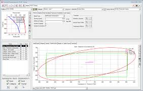 Casing Collapse Pressure Chart Sysdrill Drilling Engineering By Emerson E P Software