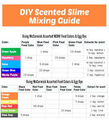Basic Food Coloring Chart Maydaysheet Co