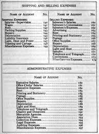 Classification Of Accounts Chart File Classification Chart Of General Ledger Accounts 1919