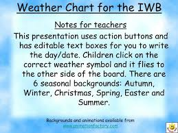Day Date Weather Chart Ppt Weather Chart For The Iwb Powerpoint Presentation Id