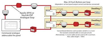 conventional fire alarm wiring diagram wiring diagram and hernes q fire alarm wiring diagram
