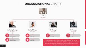 Organizational Chart Designs 017 Organizational Chart Slide With Photos Template Ideas