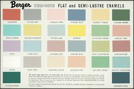 Berger Kem Cote Paint Colour Chart Maas Collection