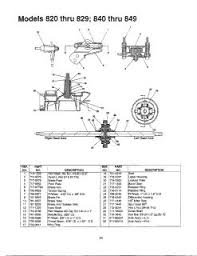 mtd tractor wiring diagram images small engines basic tractor simplicity lawn tractor wiring diagram