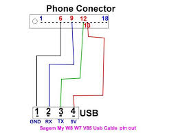 iphone 4 cable wiring diagram images iphone 4 usb cable wiring junction box wiring diagram as well cell phone charger