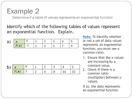 topic 1 graphs and equations of exponential functions ppt