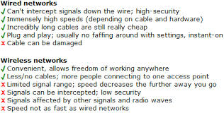 wired vs wireless security vs speed zdnet wired wifi compare png