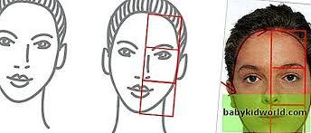 Tvar Tváře Jaký Je Tvar Obličeje Jak Zjistit Tvar Obličeje Pro