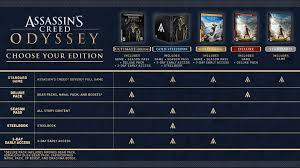 Assassins Creed Odyssey Game Preorders