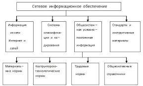 НОУ ИНТУИТ Лекция Технология баз информации Информационное  Структура сетевого ИО предприятия