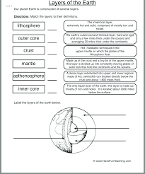 Science worksheets for kids momjunctions free science worksheets help your children strengthen their fundamentals in the subject. High School Math Practice Problems Earth Science Activity Worksheets Types Errors Changing Materials Riddles Answers Grade Addition Sumnermuseumdc Org