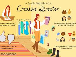 Digital Designer Salary Nyc Advertising Agency Creative Director Job Description