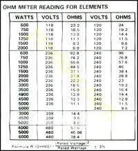 Gm Vats Key Resistance Chart Pass Lock For Cadillac