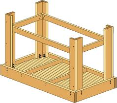 building a workbench. view of workbench from the bottom. building a