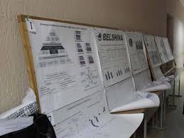 Состоялись защиты дипломных проектов и магистерских диссертаций на  Защита каждой дипломного проекта магистерской диссертации проводилась в следующем порядке
