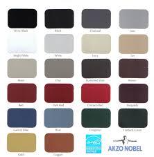 Azko Roofing Akzonobel Manufactures High Performance