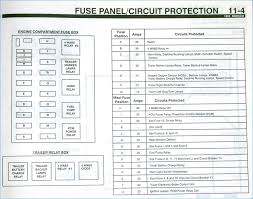 1994 ford ranger fuse box diagram oasissolutions co ford fuse box layout 1994 ranger diagram 30