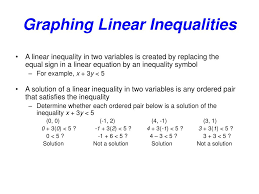 graphing linear inequalities powerpoint ppt presentation