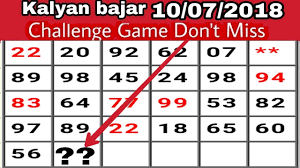 You Will Love Badshah Chart Lifetime Follow Chart For Matka