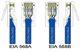 wiring diagram eia tia 568b rj45 wiring scheme or 568 a and b cat 6 wiring diagram pdf at Cat 6 Wiring Diagram