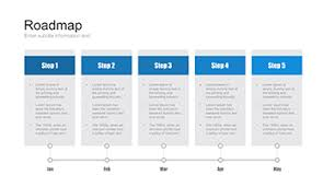 Product Roadmap Examples For Google Slides Free Download
