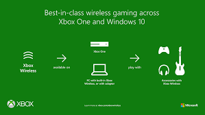 xbox guitar controller usb wire diagram wiring diagram expanding the xbox wireless ecosystem new pcs and accessoriesxbox wireless hero image