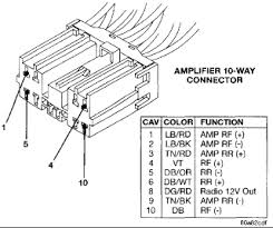1998 jeep cherokee trailer wiring diagram wiring diagram and hernes 1998 jeep grand cherokee transmission wiring diagram