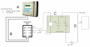 impro access control wiring diagram impro wiring diagrams hid access control wiring diagram impro single door