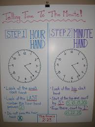 Telling Time Anchor Chart Math Half Hour Anchors Telling Time Anchor Charts Hour