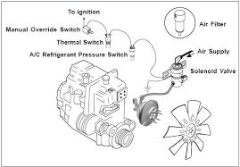 fan clutch wiring diagram fan automotive wiring diagrams description attachment fan clutch wiring diagram
