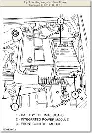 where is the fuse box on a chrysler town and where is the fuse box on a 2002 chrysler town and