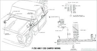 lance truck camper wiring harness magnificent diagram photos pop up camper wiring harness at Pop Up Camper Wiring Harness