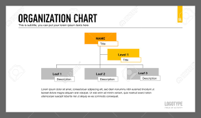 Organizational Chart With Description Editable Template Of Presentation Slide Representing Organization
